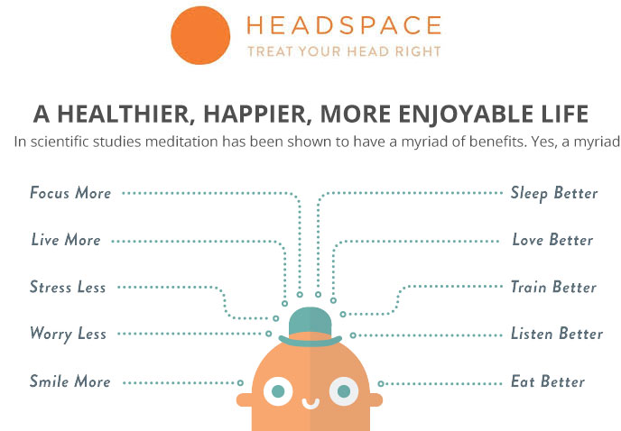Afbeeldingsresultaat voor headspace